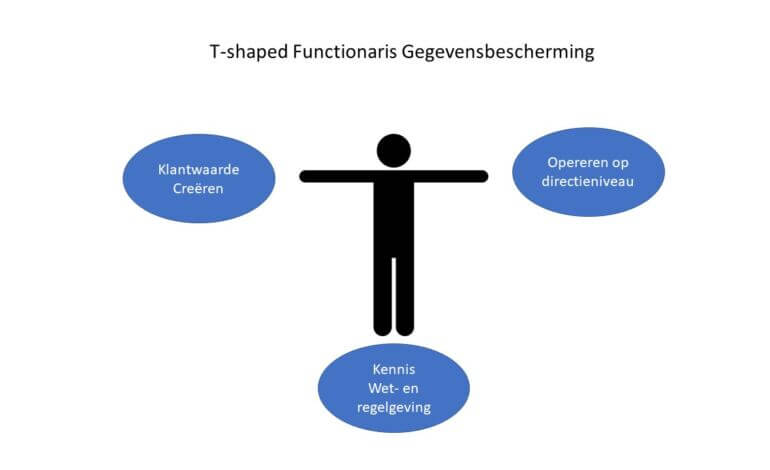 T-shaped FG
